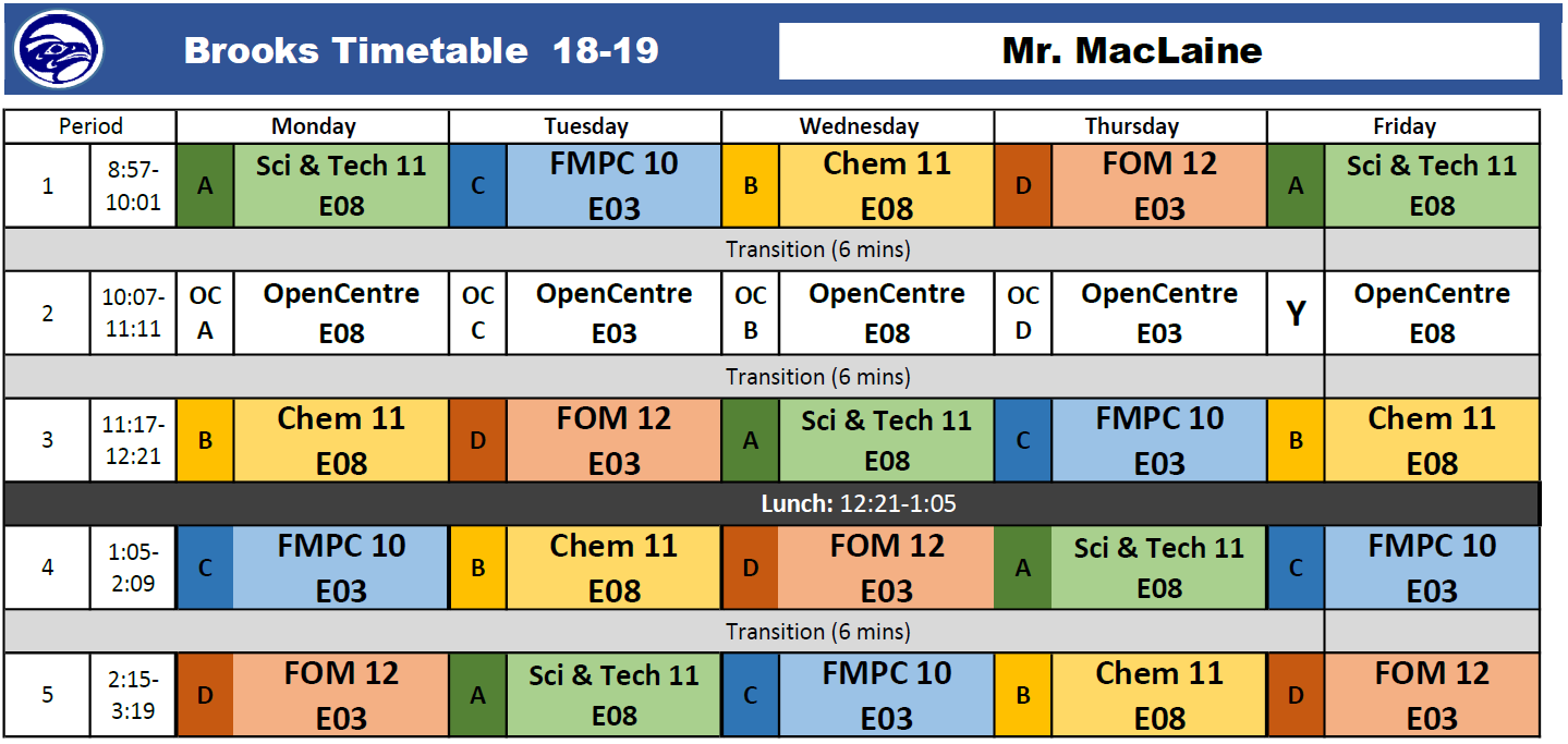 Timetable Semester 2.png